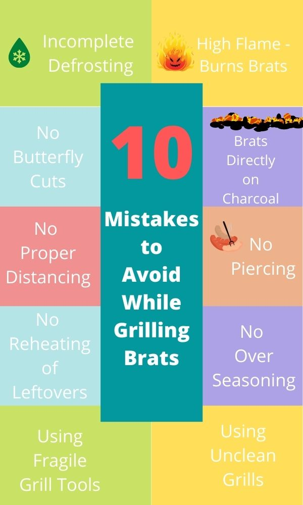 10 Mistakes to Avoid when grilling brats